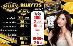 ruay.com